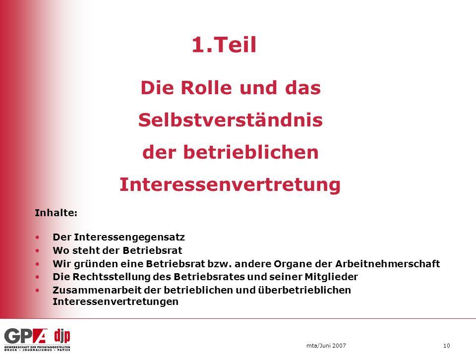 1.Teil Die Rolle und das Selbstverständnis der betrieblichen Interessenvertretung. Inhalte: Der Interessengegensatz.