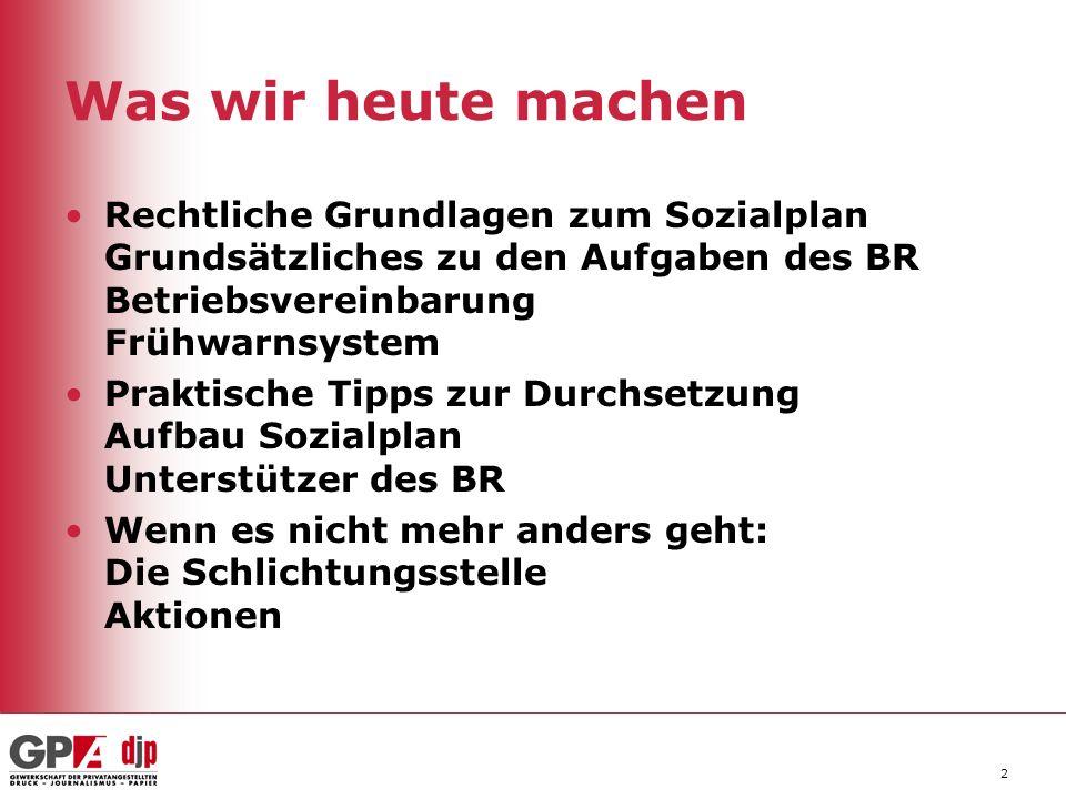 Was wir heute machen Rechtliche Grundlagen zum Sozialplan Grundsätzliches zu den Aufgaben des BR Betriebsvereinbarung Frühwarnsystem.