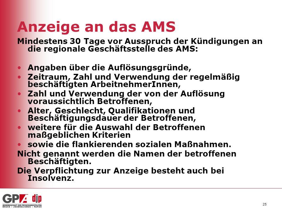 Anzeige an das AMS Mindestens 30 Tage vor Ausspruch der Kündigungen an die regionale Geschäftsstelle des AMS: