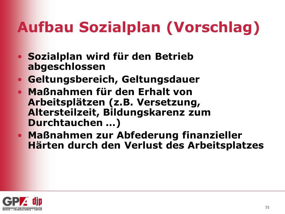 Aufbau Sozialplan (Vorschlag)