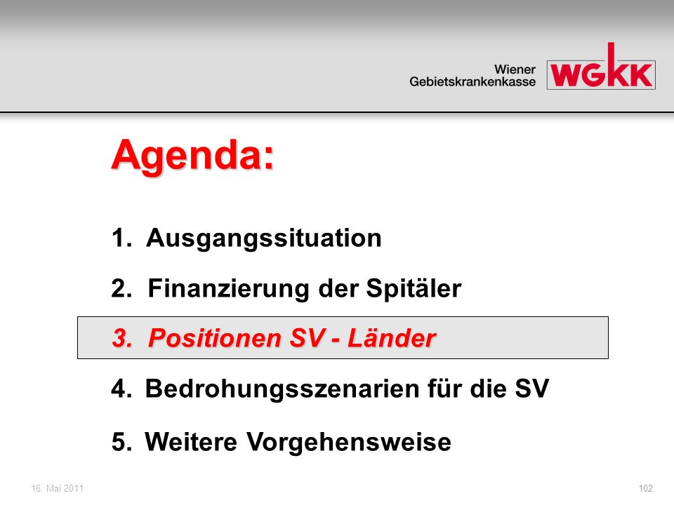 Agenda: 1. Ausgangssituation 2. Finanzierung der Spitäler