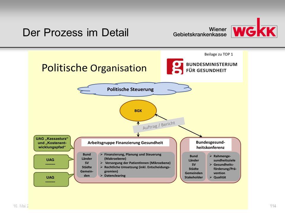 Der Prozess im Detail 16. Mai 2011
