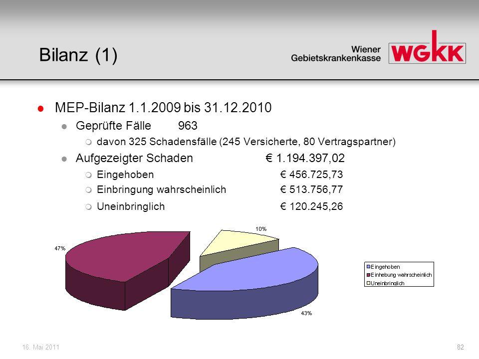 Bilanz (1) MEP-Bilanz 1.1.2009 bis 31.12.2010 Geprüfte Fälle 963