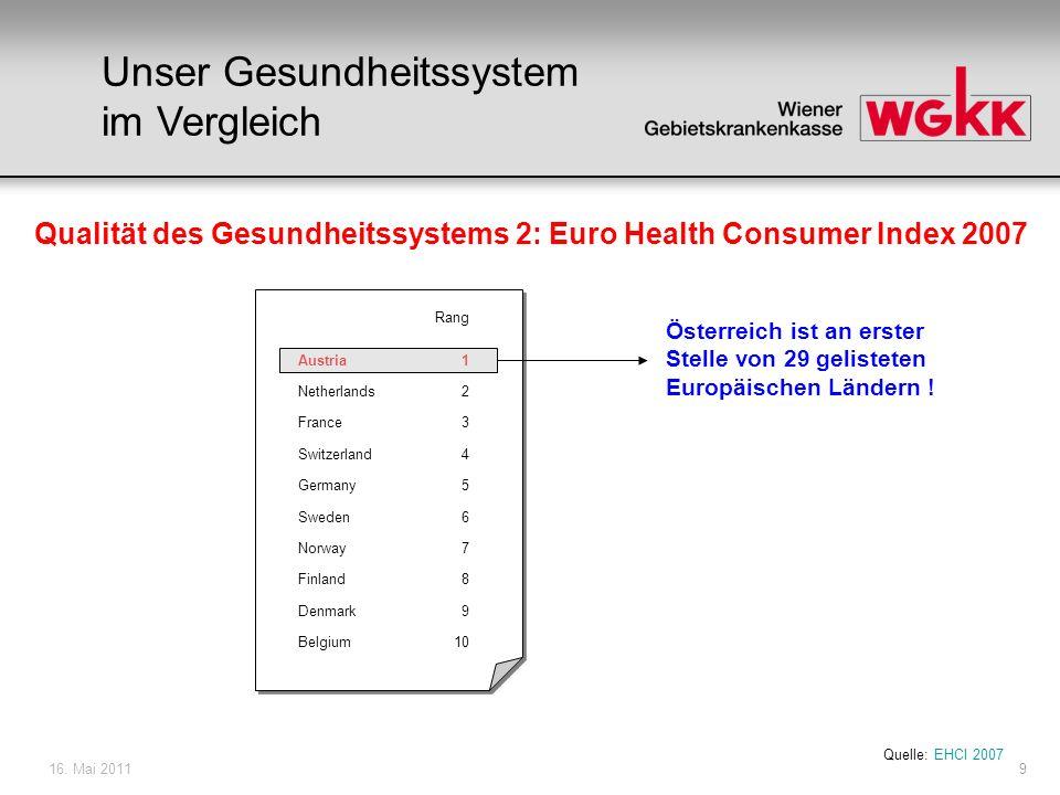 Qualität des Gesundheitssystems 2: Euro Health Consumer Index 2007