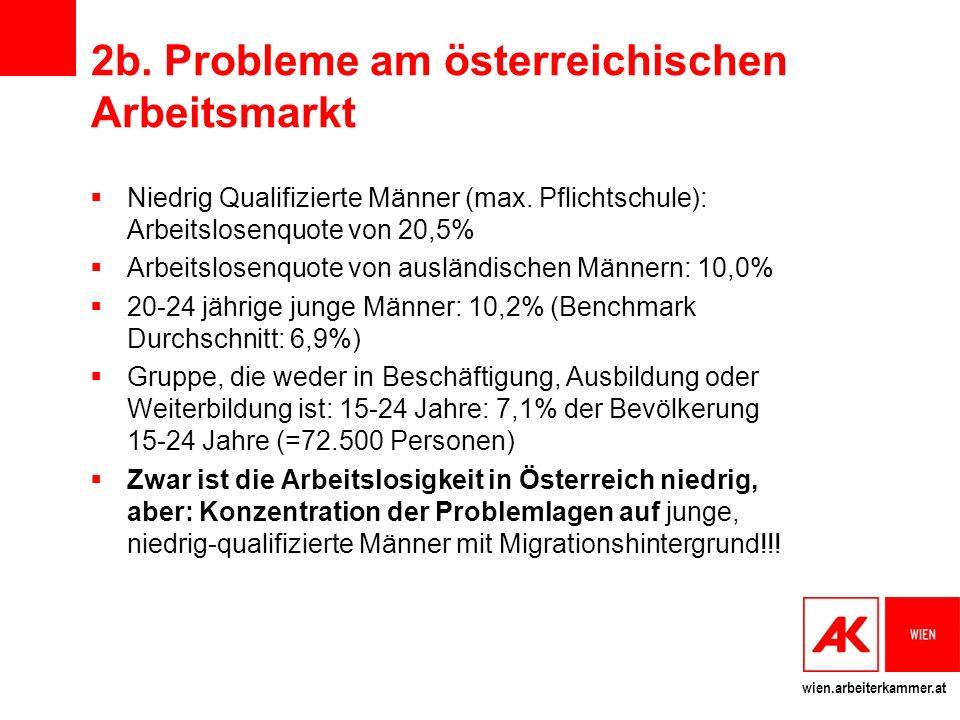 2b. Probleme am österreichischen Arbeitsmarkt