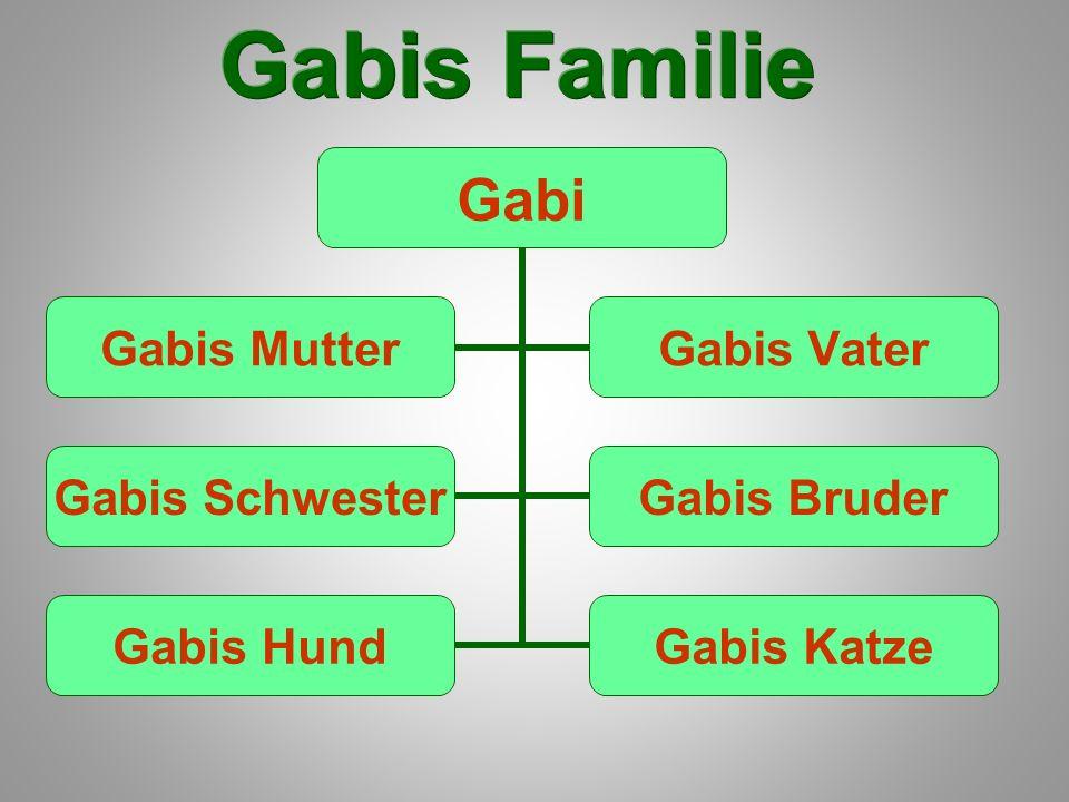 Gabis Familie