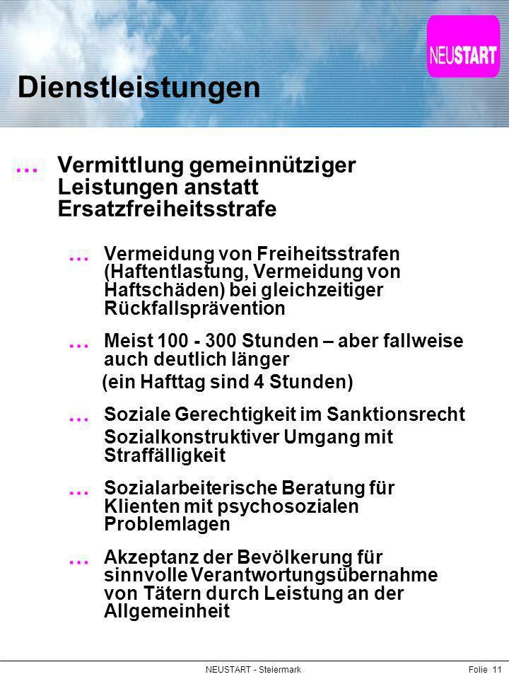 Dienstleistungen Vermittlung gemeinnütziger Leistungen anstatt Ersatzfreiheitsstrafe.
