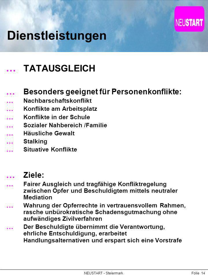 Dienstleistungen TATAUSGLEICH