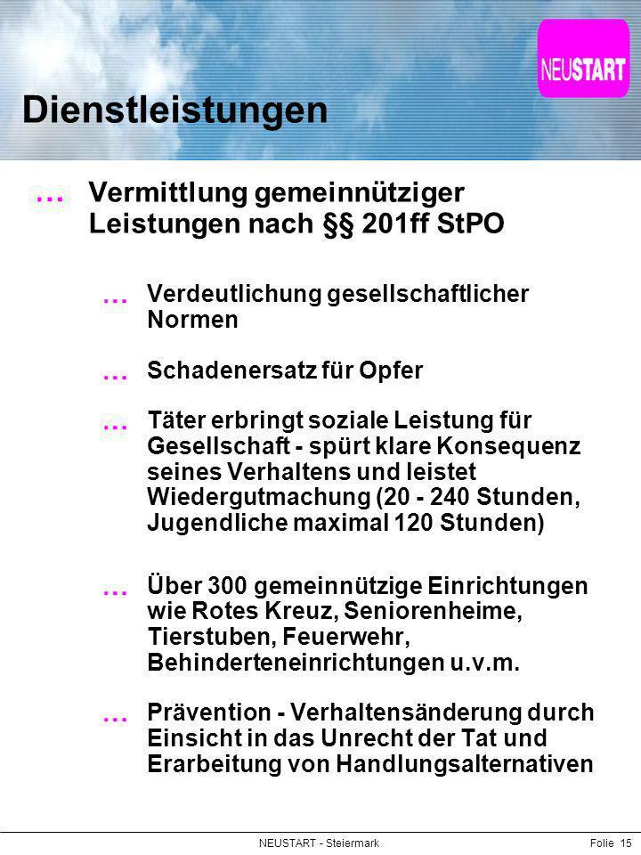 Dienstleistungen Vermittlung gemeinnütziger Leistungen nach §§ 201ff StPO. Verdeutlichung gesellschaftlicher Normen.