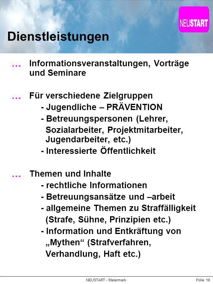 Dienstleistungen Informationsveranstaltungen, Vorträge und Seminare