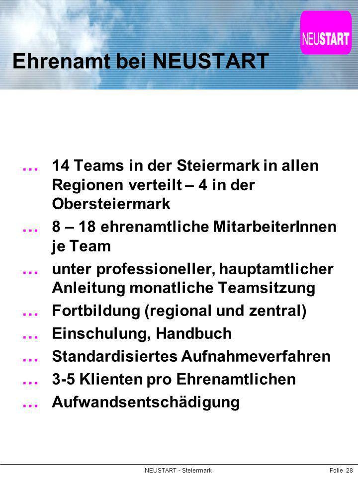 Ehrenamt bei NEUSTART 14 Teams in der Steiermark in allen Regionen verteilt – 4 in der Obersteiermark.
