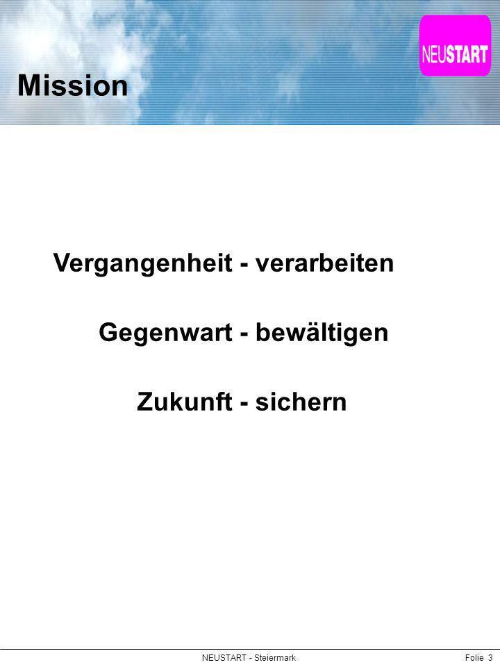 Mission Gegenwart - bewältigen Zukunft - sichern