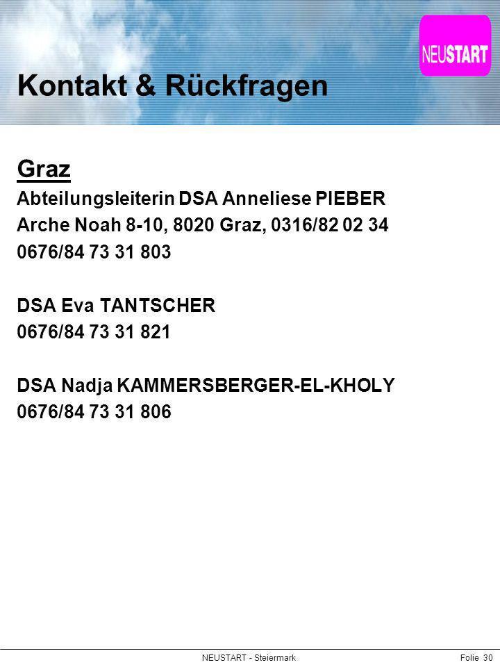 Kontakt & Rückfragen Graz Abteilungsleiterin DSA Anneliese PIEBER