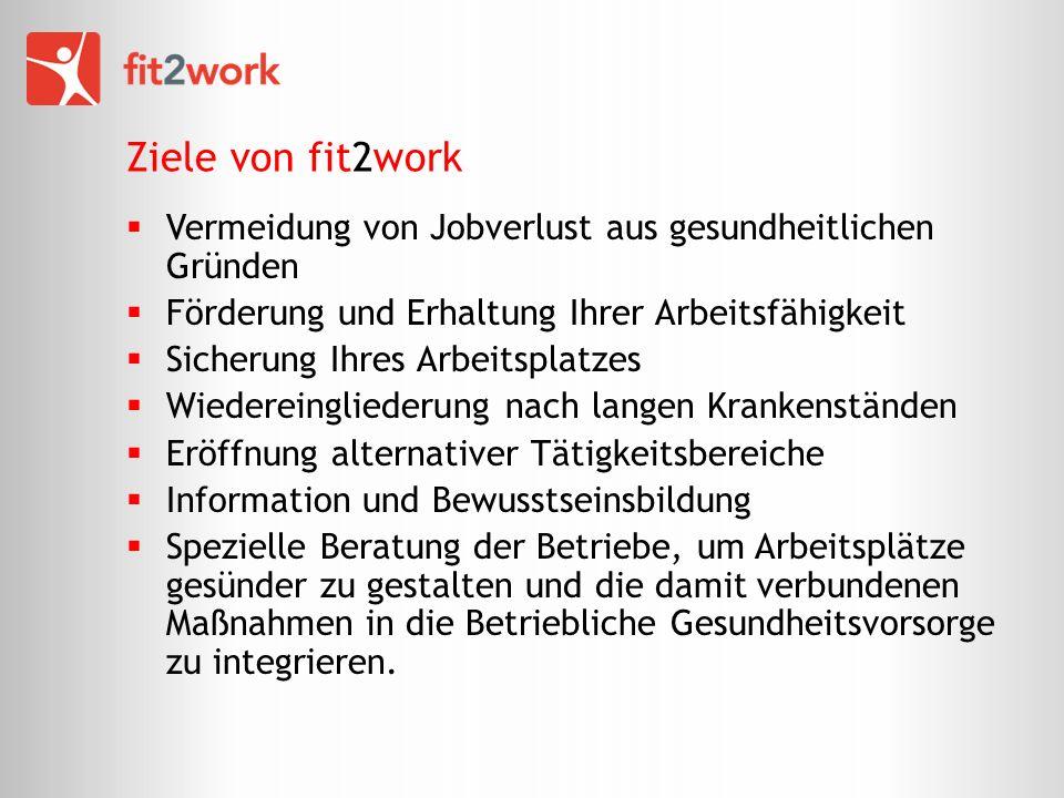 Ziele von fit2work Vermeidung von Jobverlust aus gesundheitlichen Gründen. Förderung und Erhaltung Ihrer Arbeitsfähigkeit.