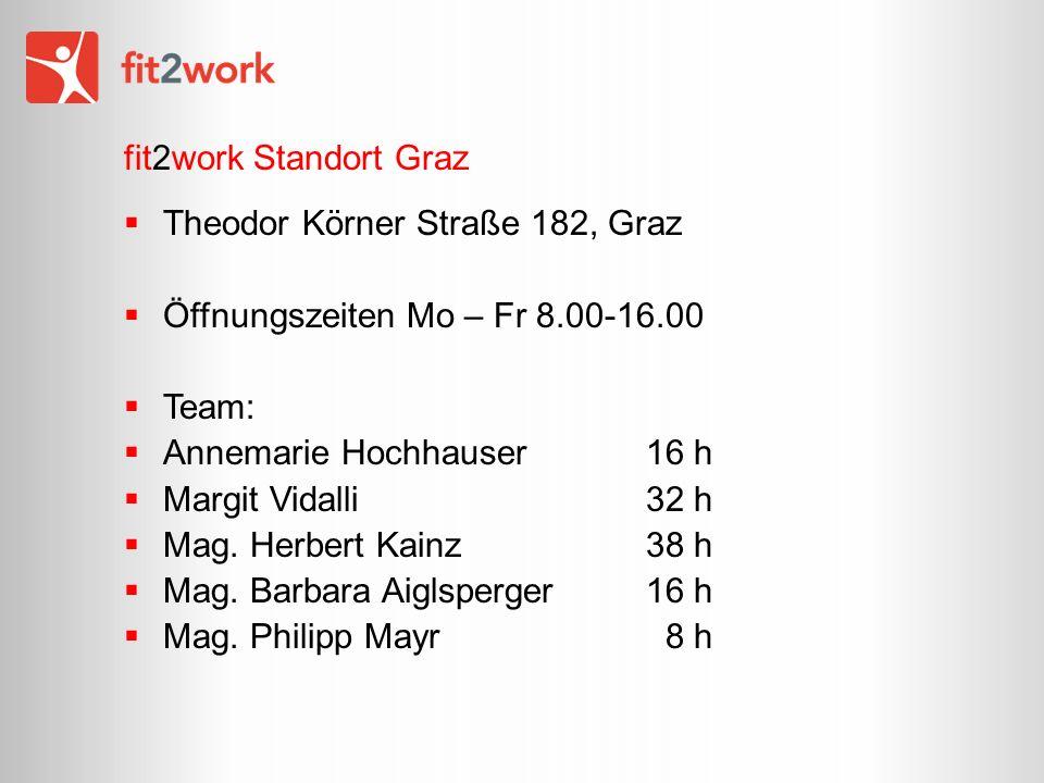 fit2work Standort Graz Theodor Körner Straße 182, Graz. Öffnungszeiten Mo – Fr 8.00-16.00. Team: Annemarie Hochhauser 16 h.