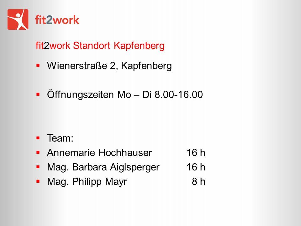 fit2work Standort Kapfenberg