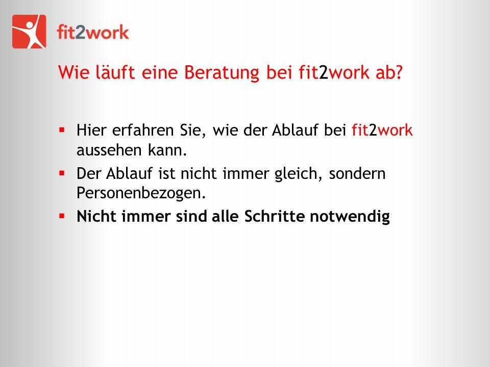 Wie läuft eine Beratung bei fit2work ab