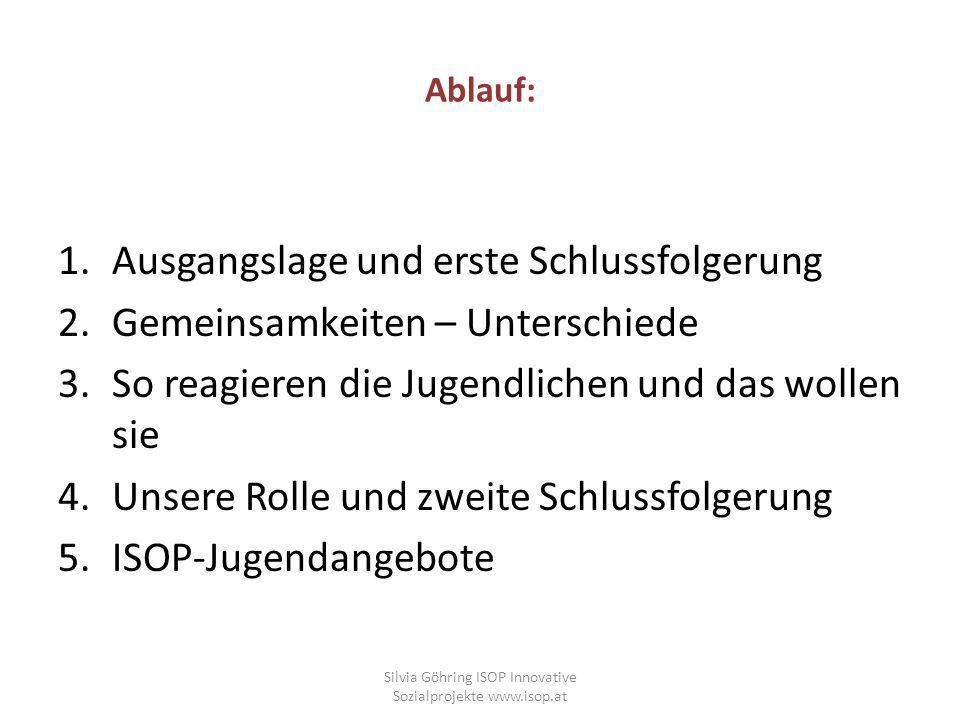 Silvia Göhring ISOP Innovative Sozialprojekte www.isop.at