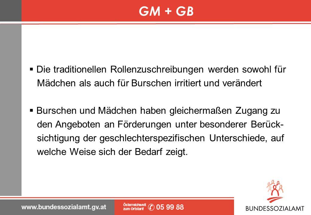 GM + GB Die traditionellen Rollenzuschreibungen werden sowohl für