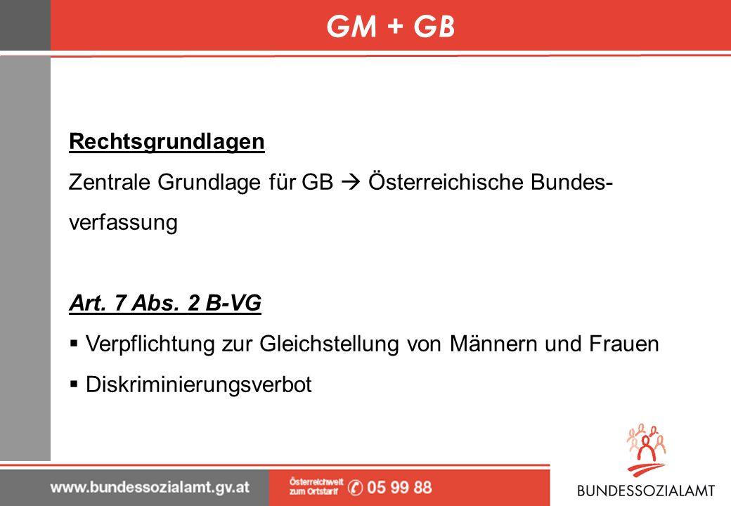 GM + GB Rechtsgrundlagen