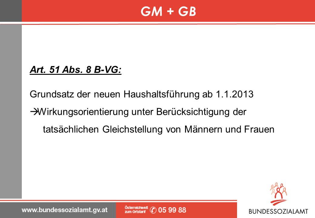 GM + GBArt. 51 Abs. 8 B-VG: Grundsatz der neuen Haushaltsführung ab 1.1.2013. Wirkungsorientierung unter Berücksichtigung der.