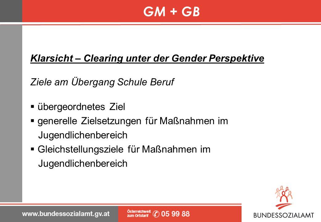 GM + GB Klarsicht – Clearing unter der Gender Perspektive