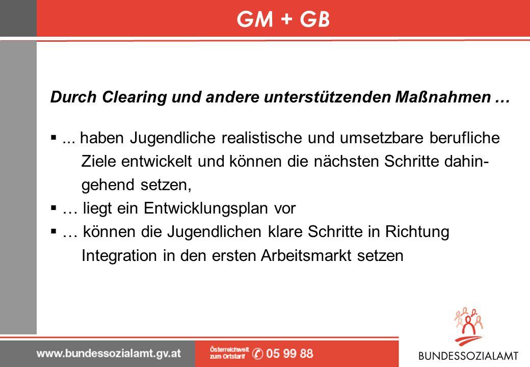 GM + GB Durch Clearing und andere unterstützenden Maßnahmen …