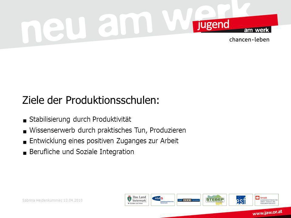 Ziele der Produktionsschulen: Stabilisierung durch Produktivität