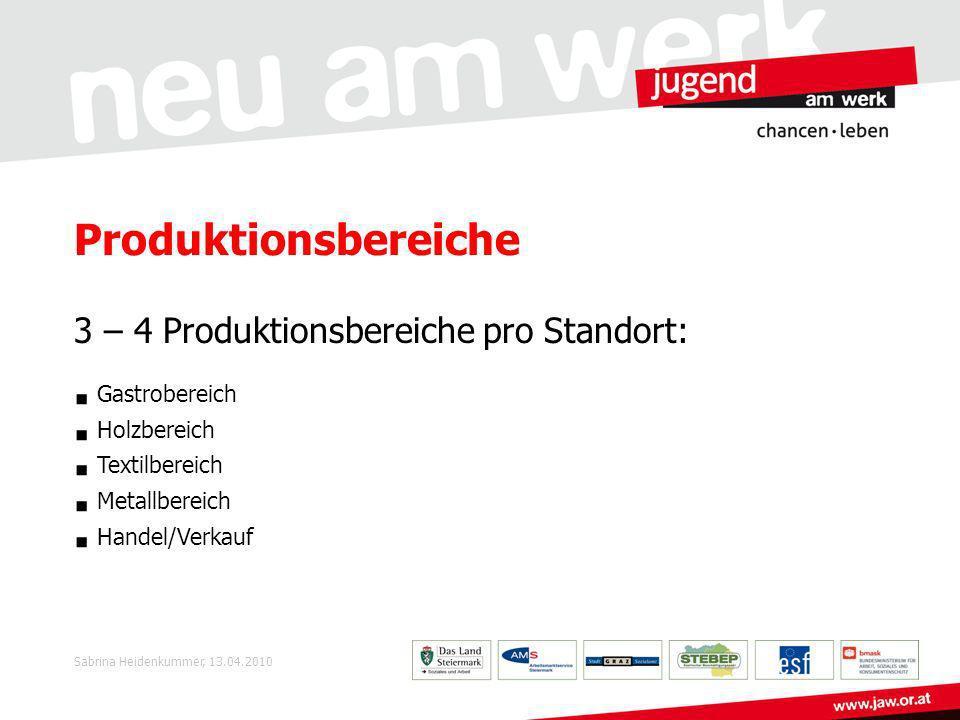 Produktionsbereiche 3 – 4 Produktionsbereiche pro Standort: