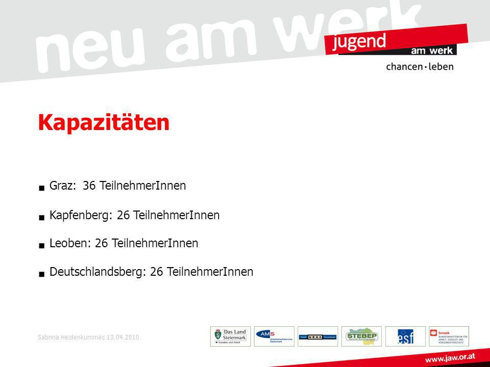 Kapazitäten Graz: 36 TeilnehmerInnen Kapfenberg: 26 TeilnehmerInnen