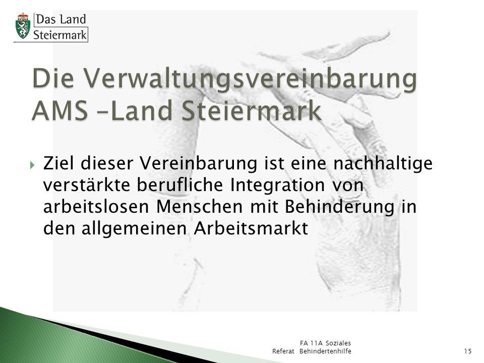 Die Verwaltungsvereinbarung AMS –Land Steiermark