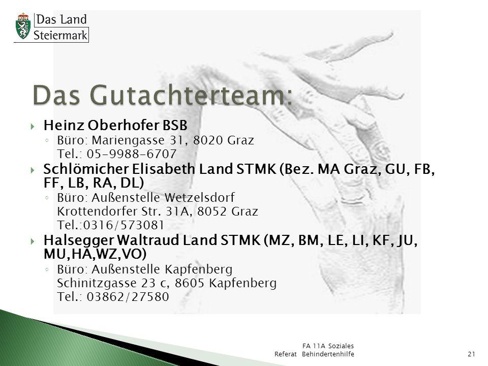 Das Gutachterteam: Heinz Oberhofer BSB