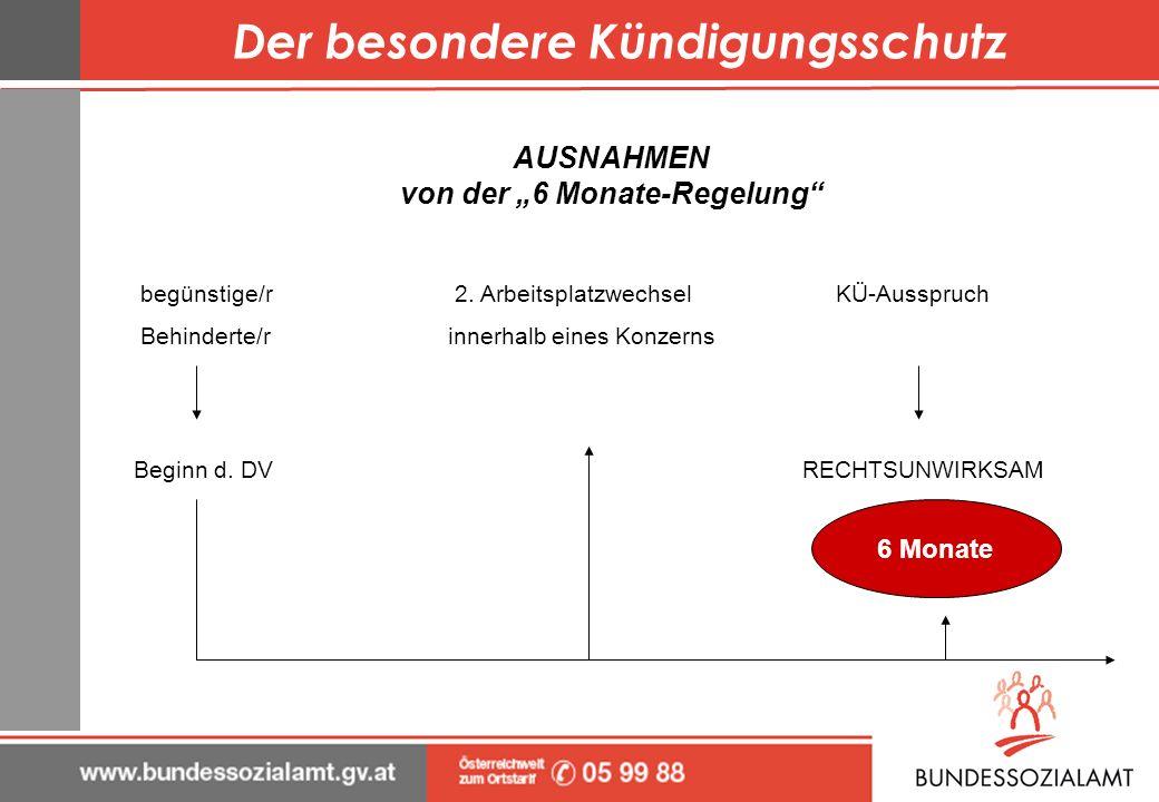 """Der besondere Kündigungsschutz von der """"6 Monate-Regelung"""