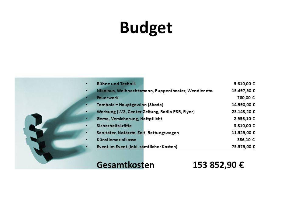 Budget Bühne und Technik 5.610,00 €