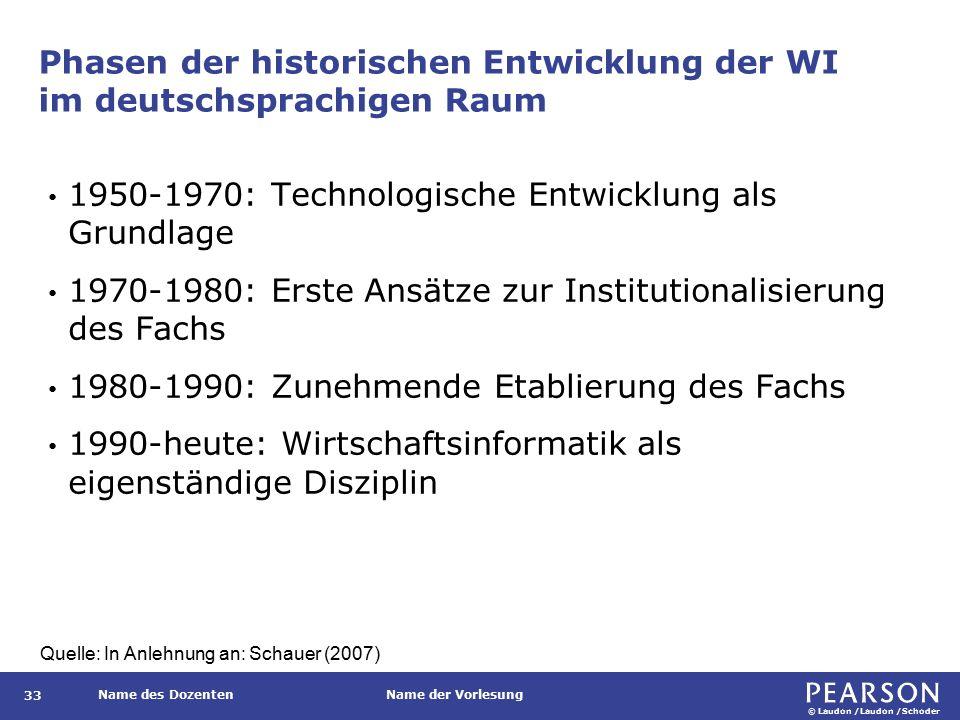 1950-1970: Technologische Entwicklung als Grundlage