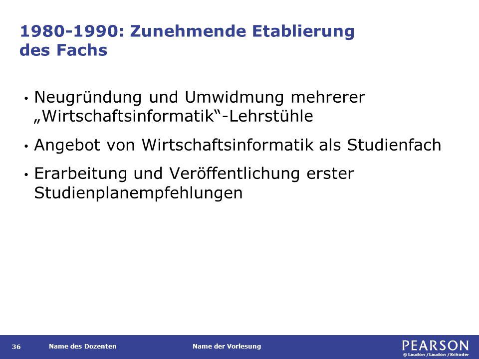 1990-heute: Wirtschaftsinformatik als eigenständige Disziplin