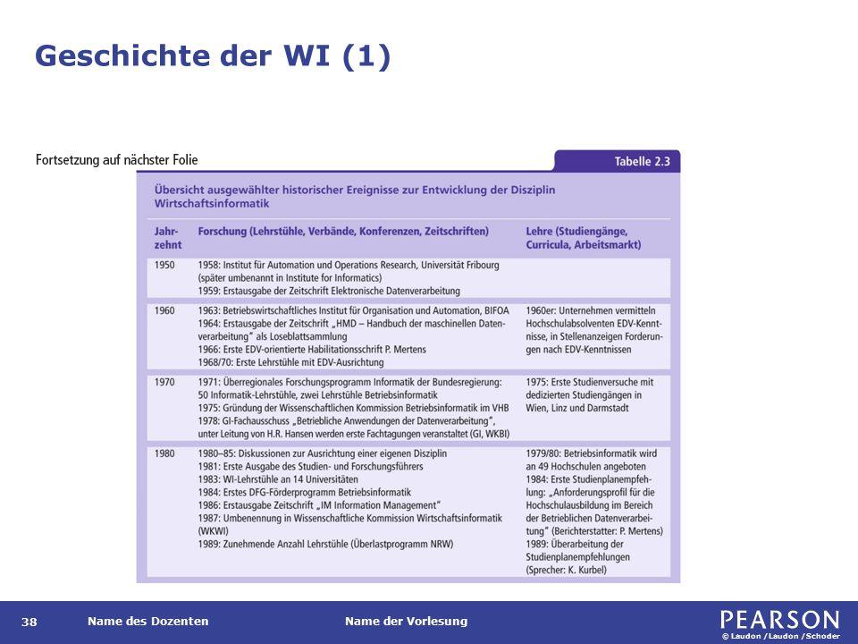 Geschichte der WI (2)