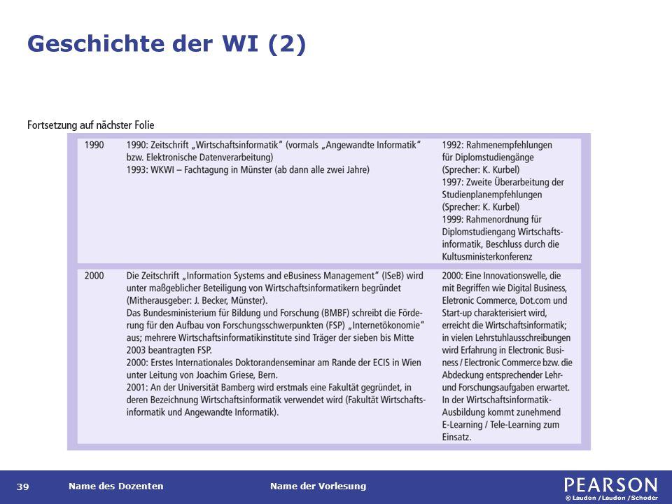 Geschichte der WI (3)