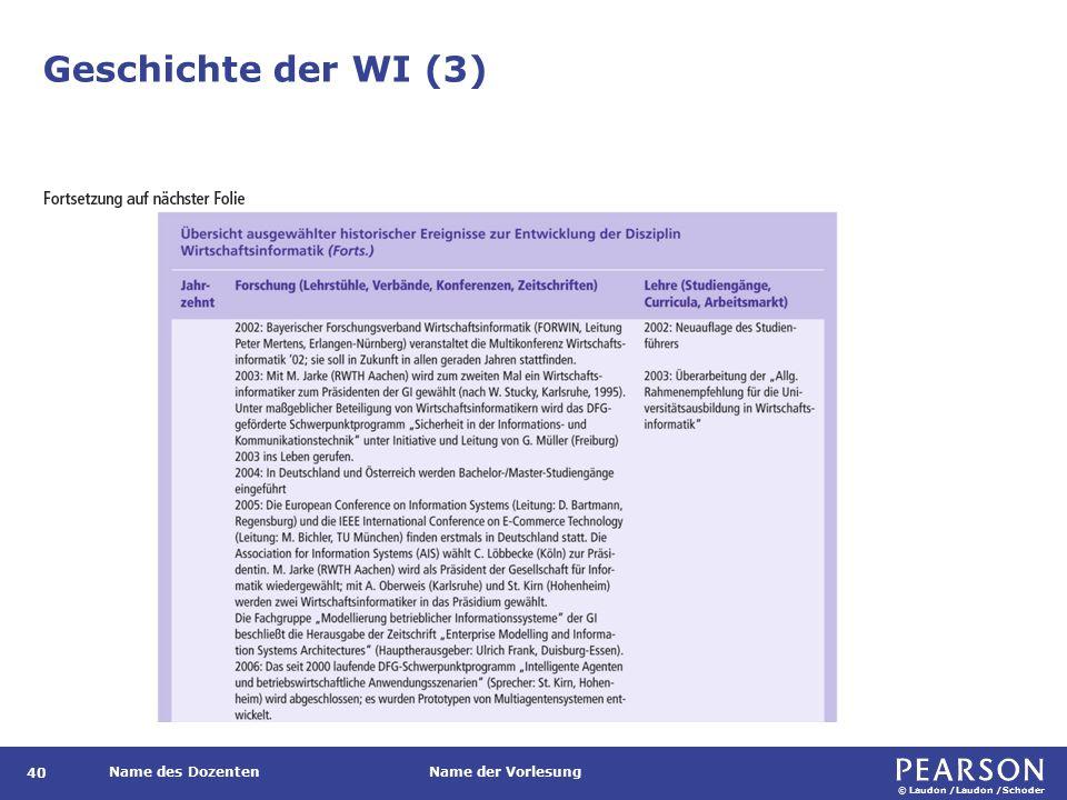 Geschichte der WI (4)