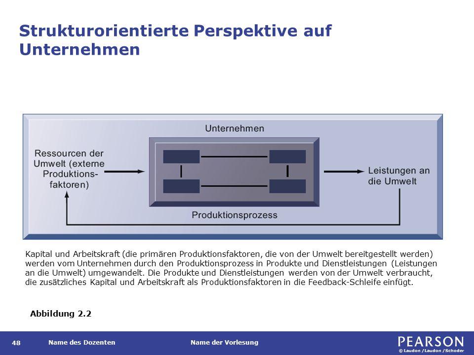 Systemtheoretische Perspektive