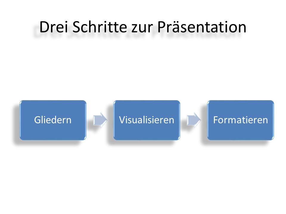 Drei Schritte zur Präsentation