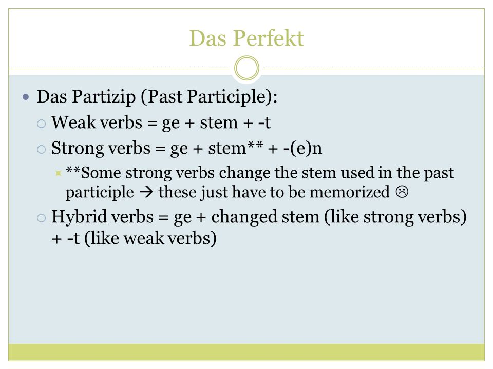 Das Perfekt Das Partizip (Past Participle):
