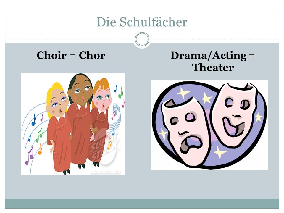 Drama/Acting = Theater