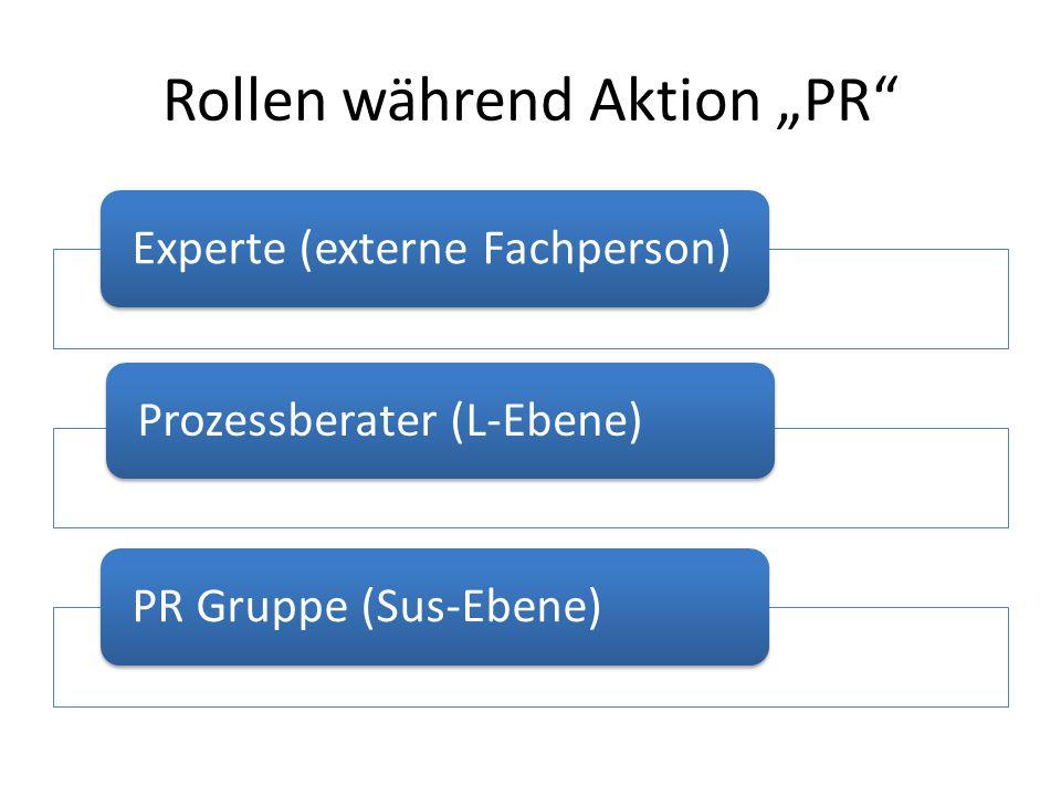 """Rollen während Aktion """"PR"""