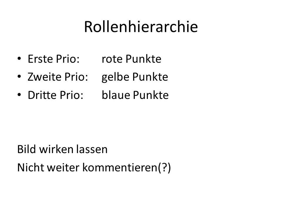 Rollenhierarchie Erste Prio: rote Punkte Zweite Prio: gelbe Punkte