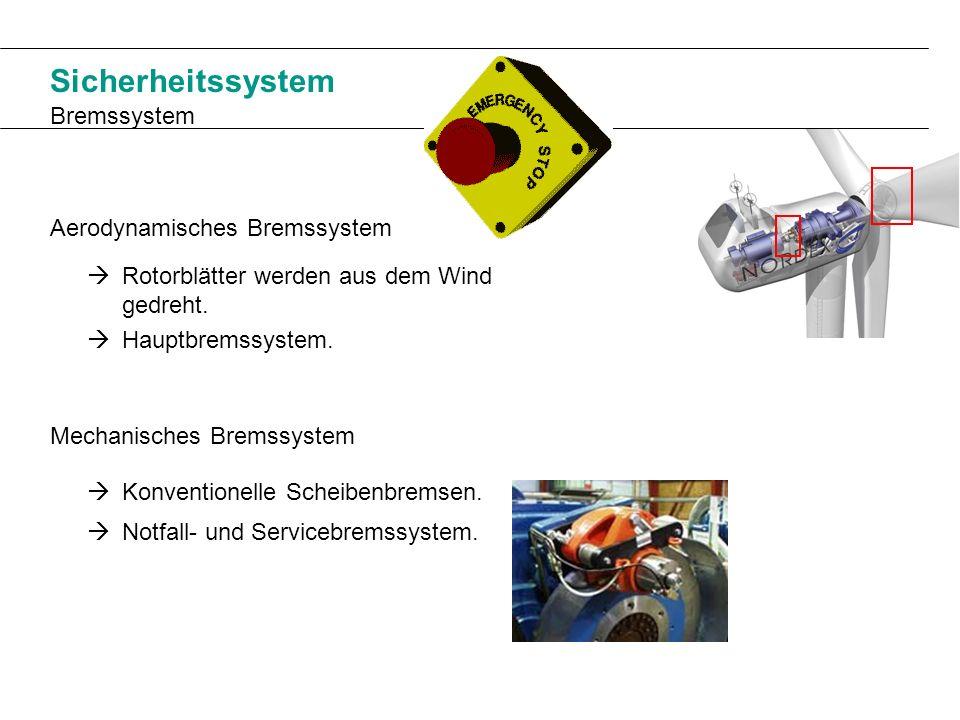 Sicherheitssystem Bremssystem Aerodynamisches Bremssystem 