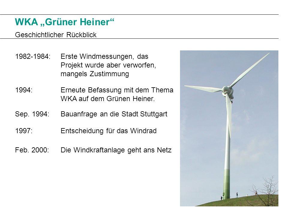 """WKA """"Grüner Heiner Geschichtlicher Rückblick 1982-1984:"""