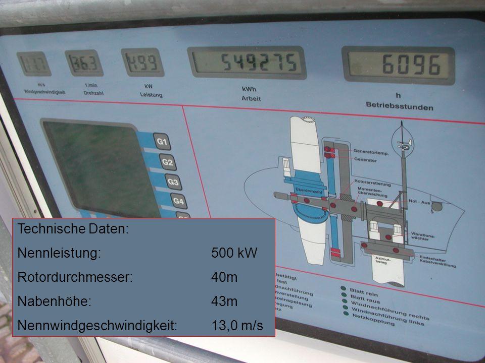 Technische Daten: Nennleistung: 500 kW. Rotordurchmesser: 40m.