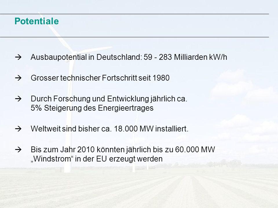Potentiale  Ausbaupotential in Deutschland: 59 - 283 Milliarden kW/h