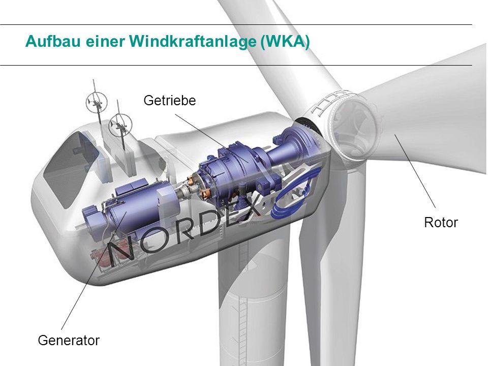 Aufbau einer Windkraftanlage (WKA)